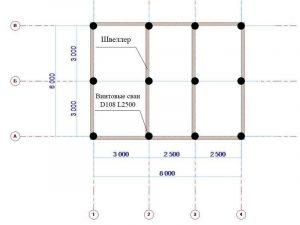 схема площади под сваи